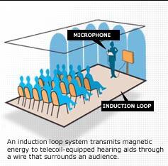 hearingloop2